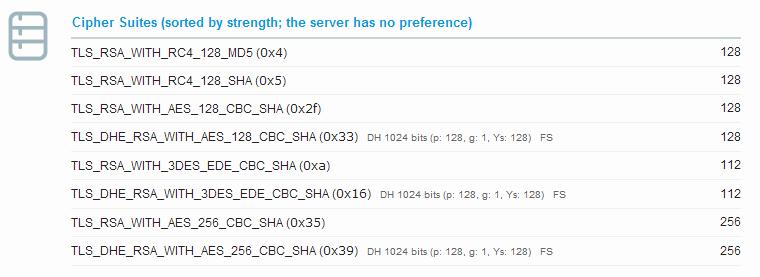 SSL证书部署