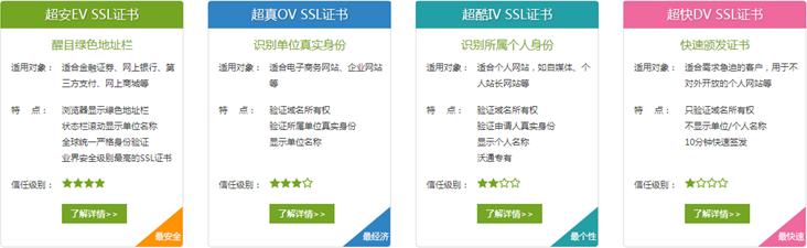 SSL证书的种类