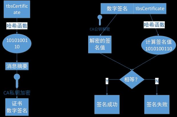 HTTPS1-8