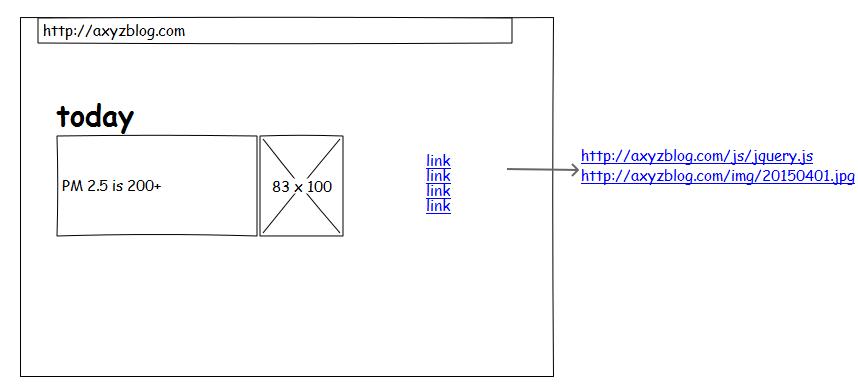 HTTPS4-2