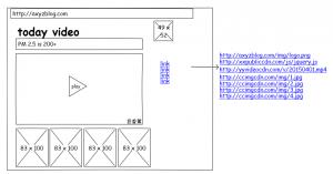 HTTPS4-3