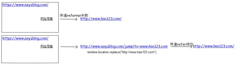 HTTPS4-8